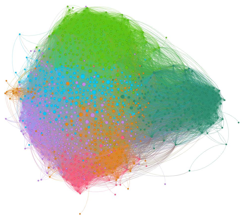 Law Prof Twitter Network 2018