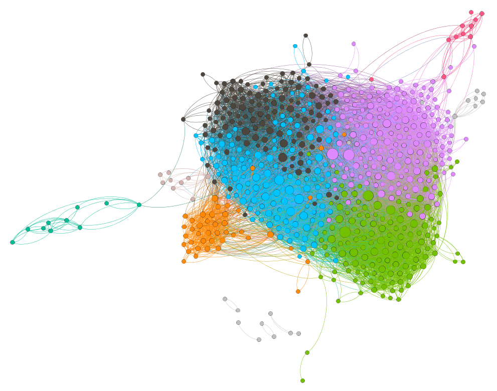 A network map of twitter users using the LSA hashtags.